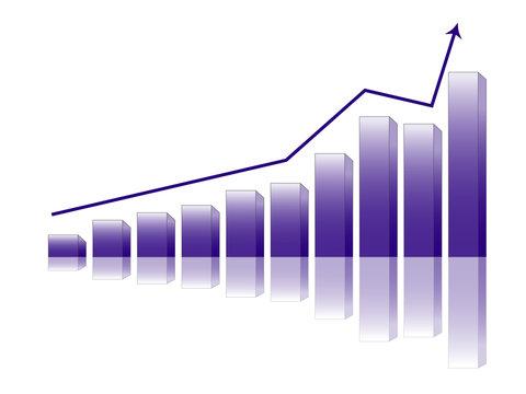 vector growth barchart