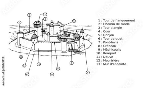 """Souvent Schéma de château fort"""" fichier vectoriel libre de droits sur la  IZ56"""