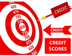Credit Score improvement target card dart