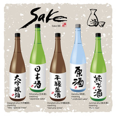 Japanese Kanji character Sake and bottle(1)