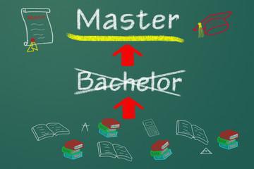 Bachelor-Master  #110316-001