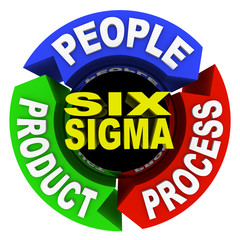 Six Sigma Principles - Circle Diagram 3 Core Elements