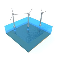 éoliennes offshores