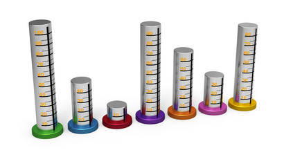 Colorful cylindrical bar graph.
