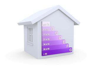 Performance énergétique émission gaz à effet de serre