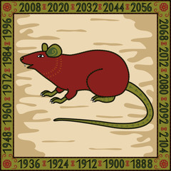 Rat - symbol of 2008, 2020 years