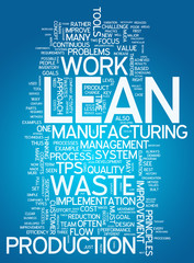 "Word Cloud ""Lean Manufacturing"""