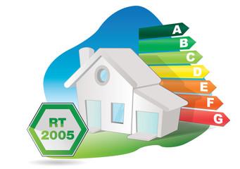 habitation basse consommation - norme RT 2005