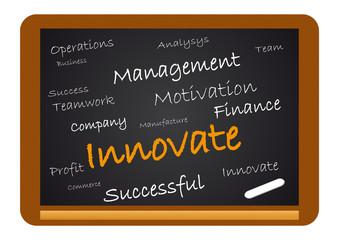 Tafel Innovate