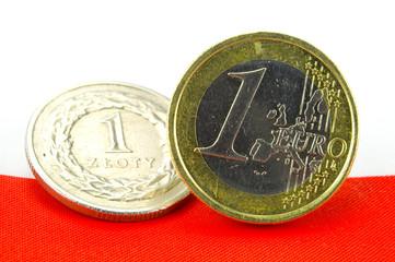 Zloty - Euro