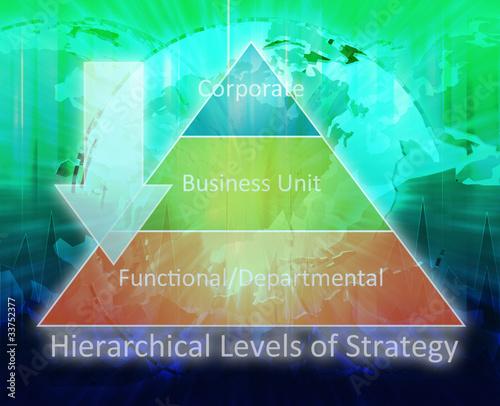 Пирамидинг в форексе советник