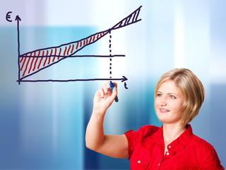 junge Frau zeichnet Gewinnschwelle-Diagramm