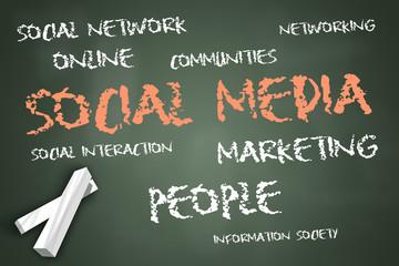 "Chalkboard ""Social Media"""