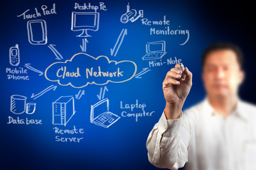 Man drawing cloud network on white board