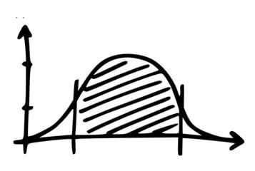 Glockenkurve Zeichnung