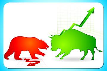 Bullish and Bearish market