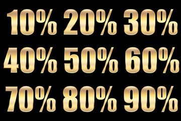 sale percentage