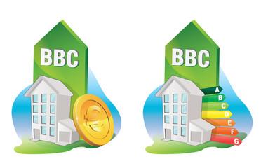 appartement BBC
