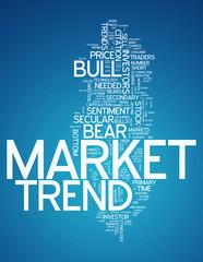"""Word Cloud """"Market Trend"""""""