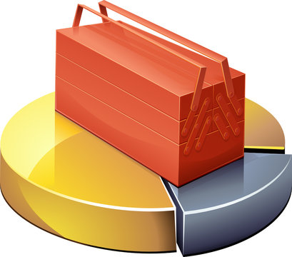 Statistiques sur le bricolage
