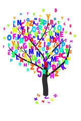 Arbre alphabet