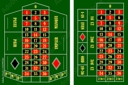 Französisches Roulette | Casino.com in Deutsch