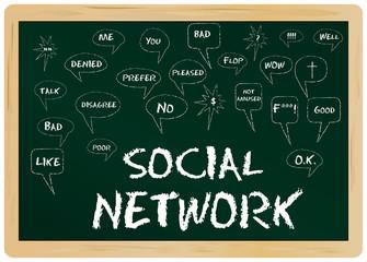 Social Network concept, handweitten on a black board