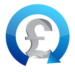 pound currency cycle concept illustration design on white