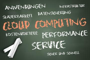 """Schreibtafel """"Cloud Computing"""""""