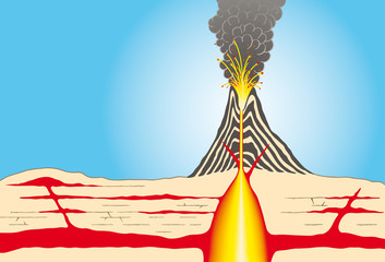 Volcano cross-section, showing layers of ash, large magma chamber, conduits, lava, crater and ash clouds. Illustration.