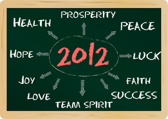 Best wishes for 2012, happy new year