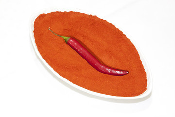 chili on ground pepper