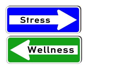 Stress oder Wellness Schilder