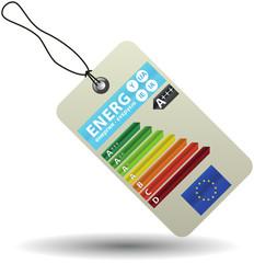 Etiquette performance énergétique 2011 2012 a+++