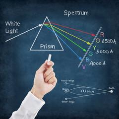 Hand writing science formulas on chalkboard ,Spectrum
