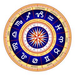 Astrological wheel