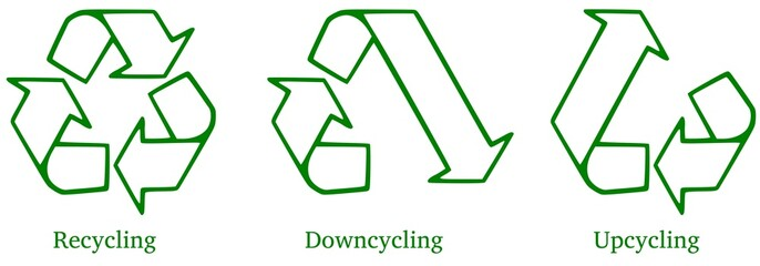 Illustration: Recycling, Downcycling, Upcycling