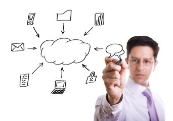 Cloud computing schema