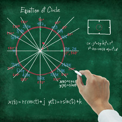 Hand writing maths formula ,equation of circle