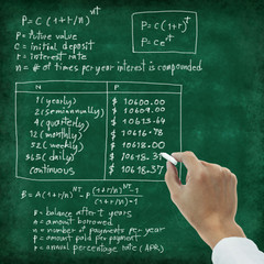maths formula ,Interest and Exponential Growth