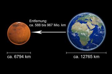 Wall Mural - Erde und Mars