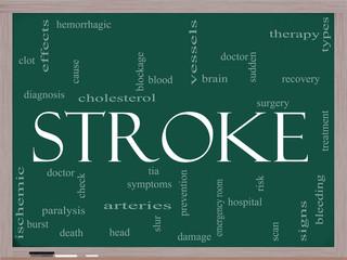 Stroke word cloud on blackboard