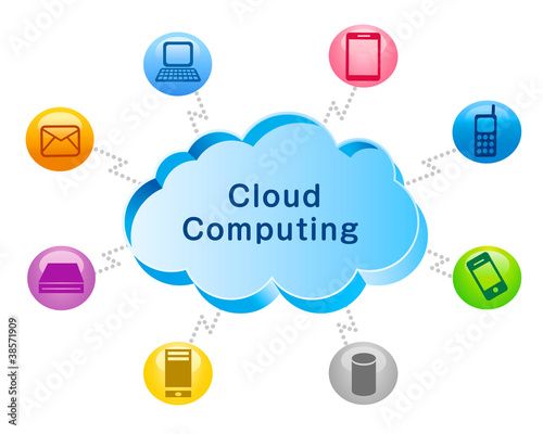 current research papers cloud computing Informationweek com a world-class teaching and research hub for computer science and current research papers cloud computing communications systems.