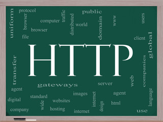 HTTP Word Cloud Concept on a Blackboard