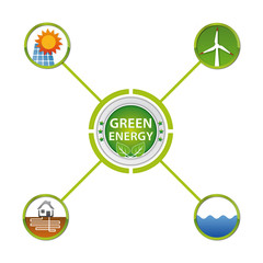 Green Energy Chart - Solar, Windenergie Wasserkraft, Erdwärme