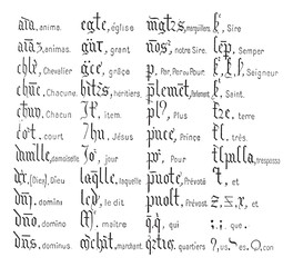 Fig. 8. Inscriptions, Table of Main Abbreviations used in mediev