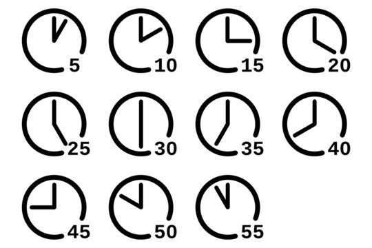 Zeitabstände in Sekunden oder Minuten