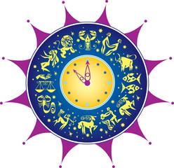 Horoscope time
