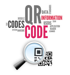 "Word Cloud & Magnifying Glass ""QR Code"""