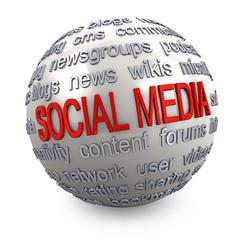 Social Media - Kugel
